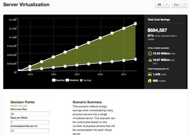 server-virtualization-scenario-savings-forecast-screen