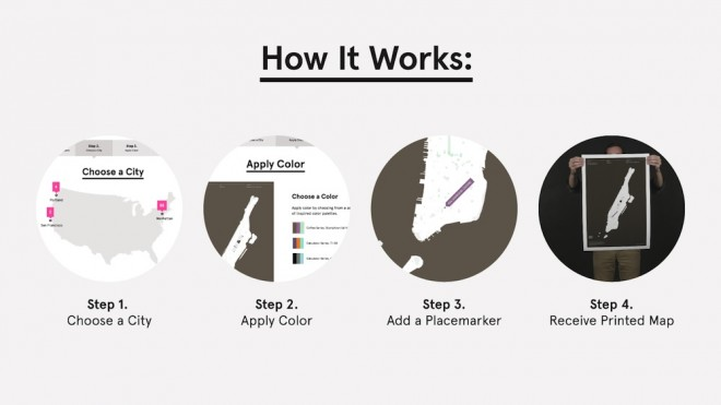 How-It-Works-660x371
