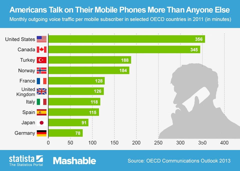 131011_American_Talk_Mashable