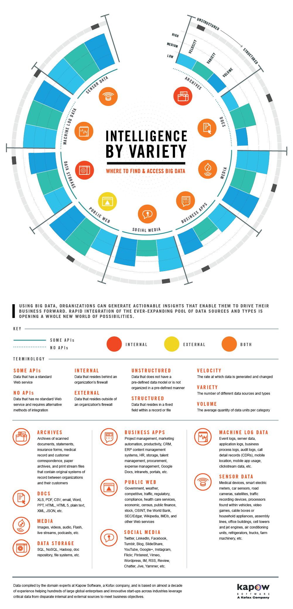 Infographic: Kapow