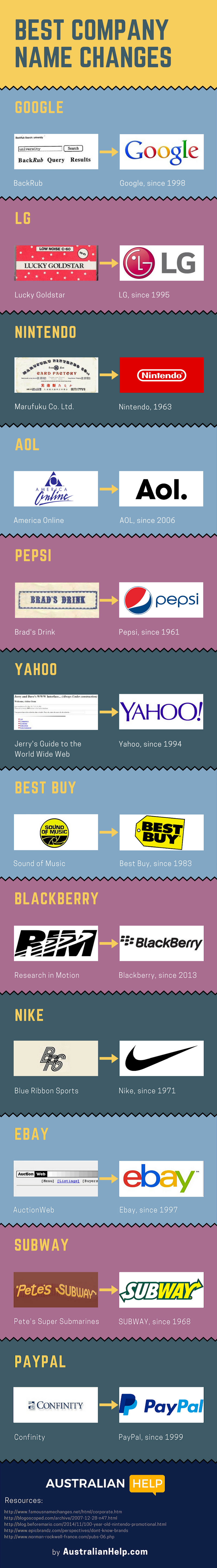 1481299984_best-company-name-changes-infographic