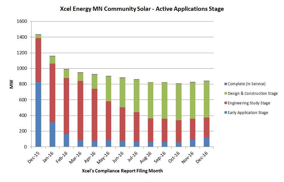 xcel_community_solar_xl